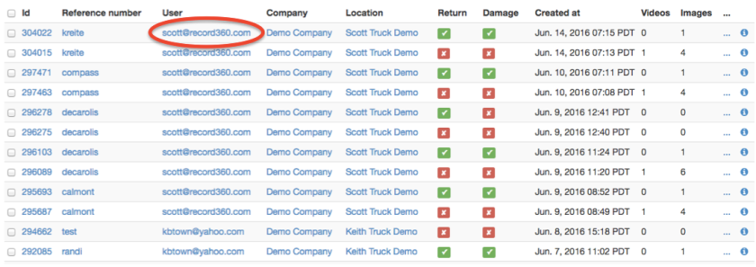 Vehicle Documentation Record